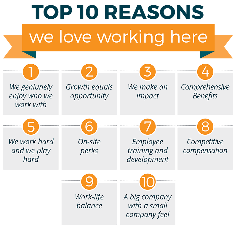 top 10 reasons to work at Aureon infographic
